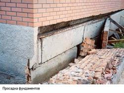 Восстановление фундамента г.Краснослободск